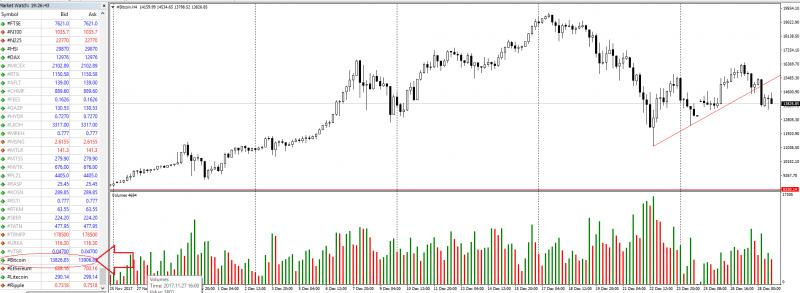 Name:  how to trade bitcoin.jpg Views: 19 Size:  39.3 KB