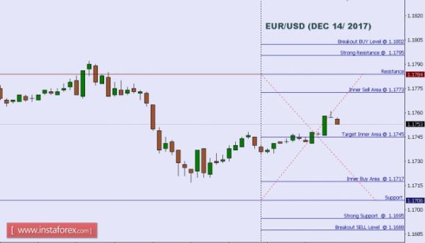Name:  EURUSD.jpg