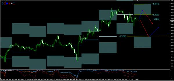 Name:  GBPUSD.jpg
