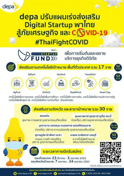 Name:  depa-support-startup-90m-thaifightcovid-e.jpg Views: 3 Size:  59.2 KB